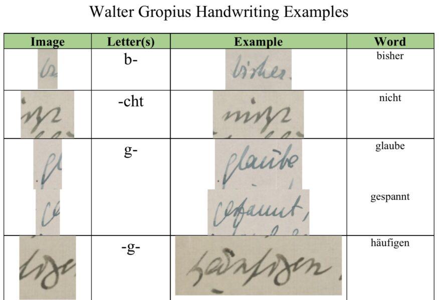 Handwriting chart