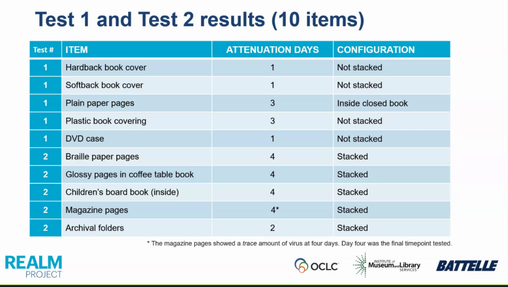slide that lists items from test 1 and 2 with number of days required to quarantine